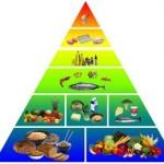 Отслабване с разделно хранене – диета за цял живот