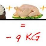 9- дневна диета за отслабване с ориз, пиле и ябълки