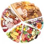 """Как да се храним според  диета """"Зоната"""" – направете свое меню!"""