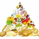 Как да комбинираме храните, за да отслабнем