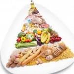 Органична диета – минус 10 кг за 1 седмица