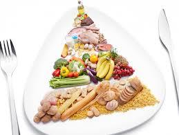 dieta-opredelenie