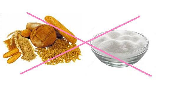 диета без въглехидрати Отслабване с диета без въглехидрати